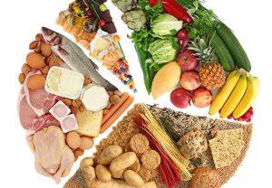 Соблюдаем диету при Акне