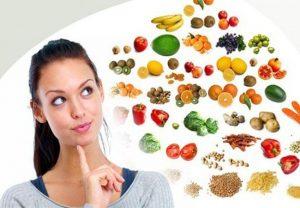 Ротационная диета