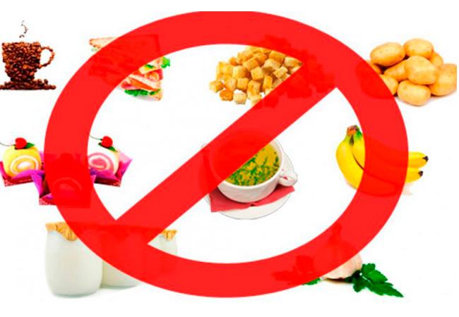 Элиминационная диета суть меню и этапы  Food and Health